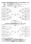 【組合せ】第43回松戸市少年野球連盟春季大会